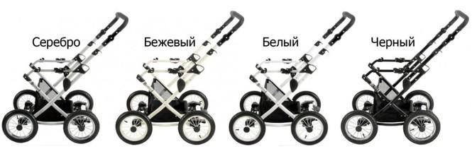 Детская коляска Jedo FREELINE PLUS